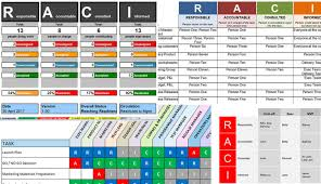 raci chart excel raci template under fontanacountryinn com