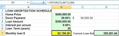 loan formulas excel pmt formula calculate a loan payment with excel excel pmt