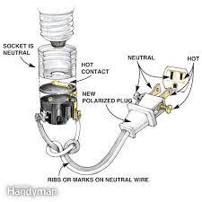 fix a lamp cord wiring a plug replacing a plug and rewiring electronics