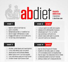 Diet Chart For Abs Workout Get Shredded Six Pack With This Abs Diet For Muscle