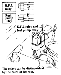 0900c152800994c5 2000 buick century fuse box,century wiring diagrams image database on 2000 01 2002 03 2004 05 cadillac deville rear fuse box relay