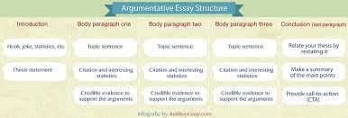 argumentative essay topics for university students argumentative  argumentative essay topics for university students argumentative essay topics samples persuasive writing topics for university