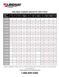 Dom Steel Tubing Size Chart Mechanical Tubing St Charles Il Metalloy Co