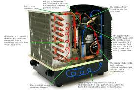 diy water cooled air conditioner titan aquarium chiller air conditioner compressor cover