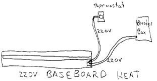 wiring diagram for a thermostat electric baseboard heaters images hvac control tutorial gohts wiki