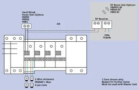polypipe 6 zone slave unit pb6zs 4 and 6 zone slave unit wiring diagram