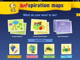 Kidspiration Venn Diagram Kidspiration Maps