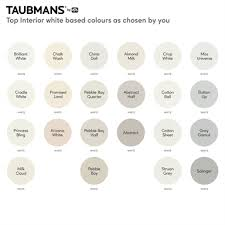 taubmans endure low sheen white