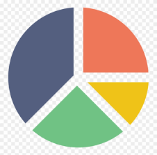 Transparent Pie Chart Pie Chart Computer Icons Graph Of A Function Statistics