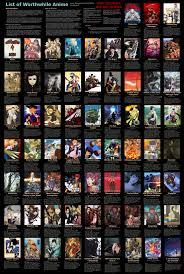 Manga Charts Recommendation Charts Games Anime Manga Films Tv
