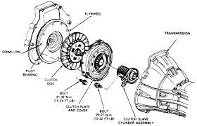similiar ford ranger cylinder diagram keywords 89 ranger 2 9l slave cylinder diagram wiring diagram