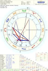 Bach Natal Chart Astro Databank Chart Of Sean Ono Lennon Born On 9 October
