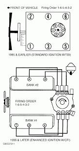 Best Spark Plug Wiring Diagram Chevy 454 Need Firing Order Ona 454 ...