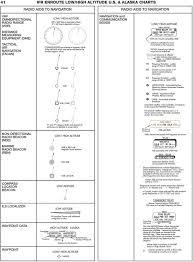Ifr Chart Legend 39 Ifr Aeronautical Chart Symbols Pdf Free Download