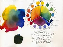 Watercolor Color Wheel At Getdrawings Com Free For