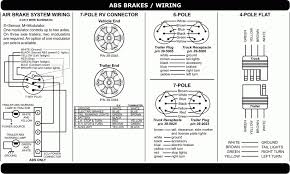 Trailer Lights 4 Pin To 7 Pin Wiring Diagram For 5 Pin Trailer Plug Wiring Diagram