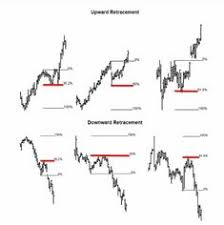 Best Stock Chart Analysis App 8866 Best Stock Chart Analysis Images In 2019 Stock Charts