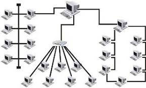 Дипломная работа Разработка локально вычислительной сети в  Можно также объединить несколько локальных сетей выполненных с использованием разных топологий в единую локальную сеть Пример такой сети изображен на