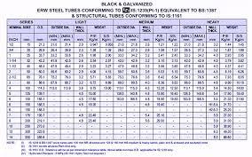 Ms Pipe Rate Chart Elegant Tubes Seawoods Ms Pipe Dealers In Mumbai Mumbai
