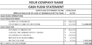 Personal Cash Flow Statement Template Excel Free Cash Flow Excel Template Analysis Rental Spreadsheet