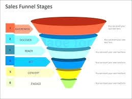 Sales Funnel Template Free Download Marketing Funnel