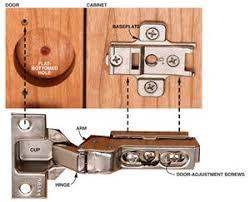 cabinet hinges installed. Modren Cabinet INSTALLING KITCHEN CABINET HINGES DESIGN PHOTOS With Cabinet Hinges Installed E