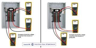 mobile home electrical panel wiring diagram wiring diagrams mobile home electrical service wiring diagram image