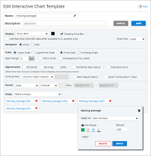 Custom Chart Templates Barchart Com