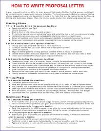 moving planner u service wedding guest list template google docs  essay essay writing topics for high school students thesis statement moving planner u