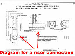 Sewer Pipe Grade Chart Proper Pitch On A Sewer Line And House Drain Explained