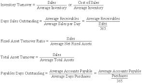 Sales Per Day Formula Goals