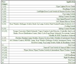 95 dodge neon stereo wiring diagram wirdig wiring diagram 2004 dodge ram besides 88 dodge d150 fuse box diagram