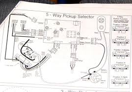 wiring diagram stratocaster pickups images wiring diagram for strat plus the black strat wiring diagram strat