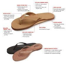 Light Brown Rainbow Sandals Gear Review Rainbow Flip Flops
