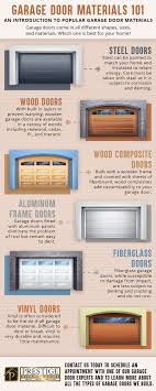 recent posts garage door materials