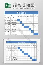 Gantt Chart Excel Template Xls Recruitment Plan Gantt Chart Excel Template Excel Template