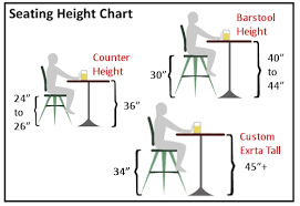 dining table measurements chart. barstool 20height 20chart jpg · pool table per room size chart dining measurements