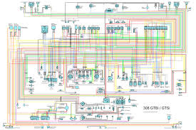 peugeot 308 fuse box diagram peugeot wiring diagrams online