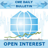 Cme Charts Buy The Cme Daily Bulletin Open Interest Mt4 Technical