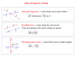 the following gives a definition of intersecting lines