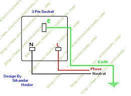 3 pin plug wiring diagram wiring diagram Wall Plug Wiring Diagram [full] image gallery of 3 pin plug wiring diagram