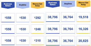 Maybe you would like to learn more about one of these? Compare The Best Southwest Credit Card Offers For 2021