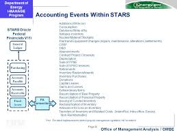 Ussgl Chart Of Accounts 2017 Chris Simpson Director Office Of Management Analysis I