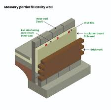cavity wall insulation er s guide