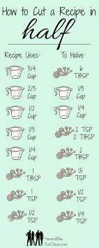Recipe Chart Facebook An Indispensable Guide To Cutting Any Recipe In Half