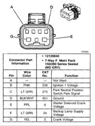 pontiac neutral safety switch wiring diagram questions answers 2002 pontiac sunfire will not start had starter and battery checked both good