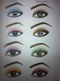 get makeup is my art paper works face charts eye templates top
