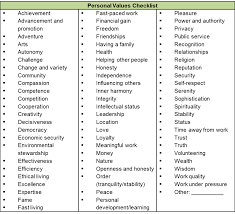 List Of Values What Values Support Your Vision Innovative Leadership