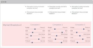 Competitive Matrix Template How To Create A Competitive Analysis Guide Samples