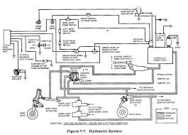 similiar cessna 172 fuel system diagram keywords battery cut off switch wiring diagram cessna 172 fuel system diagram